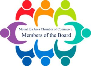 Members of the Board